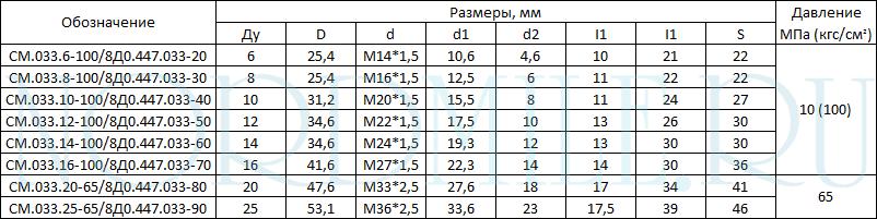 Гост 2.770-68 единая система конструкторской документации (ескд). обозначения условные графические в схемах. элементы кинематики (с изменением n 1)