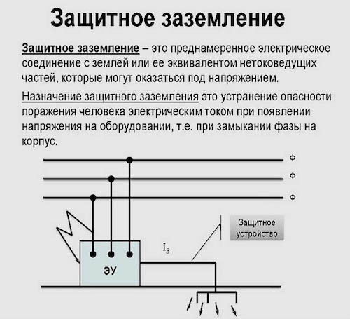 Как измерить сопротивление контура заземления – обзор методик
