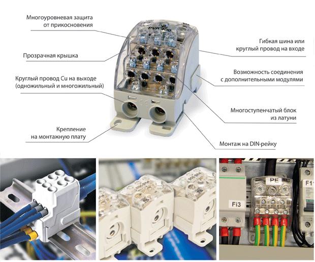 Модульные распределительные блоки (кросс-модули) — особенности и конструкция