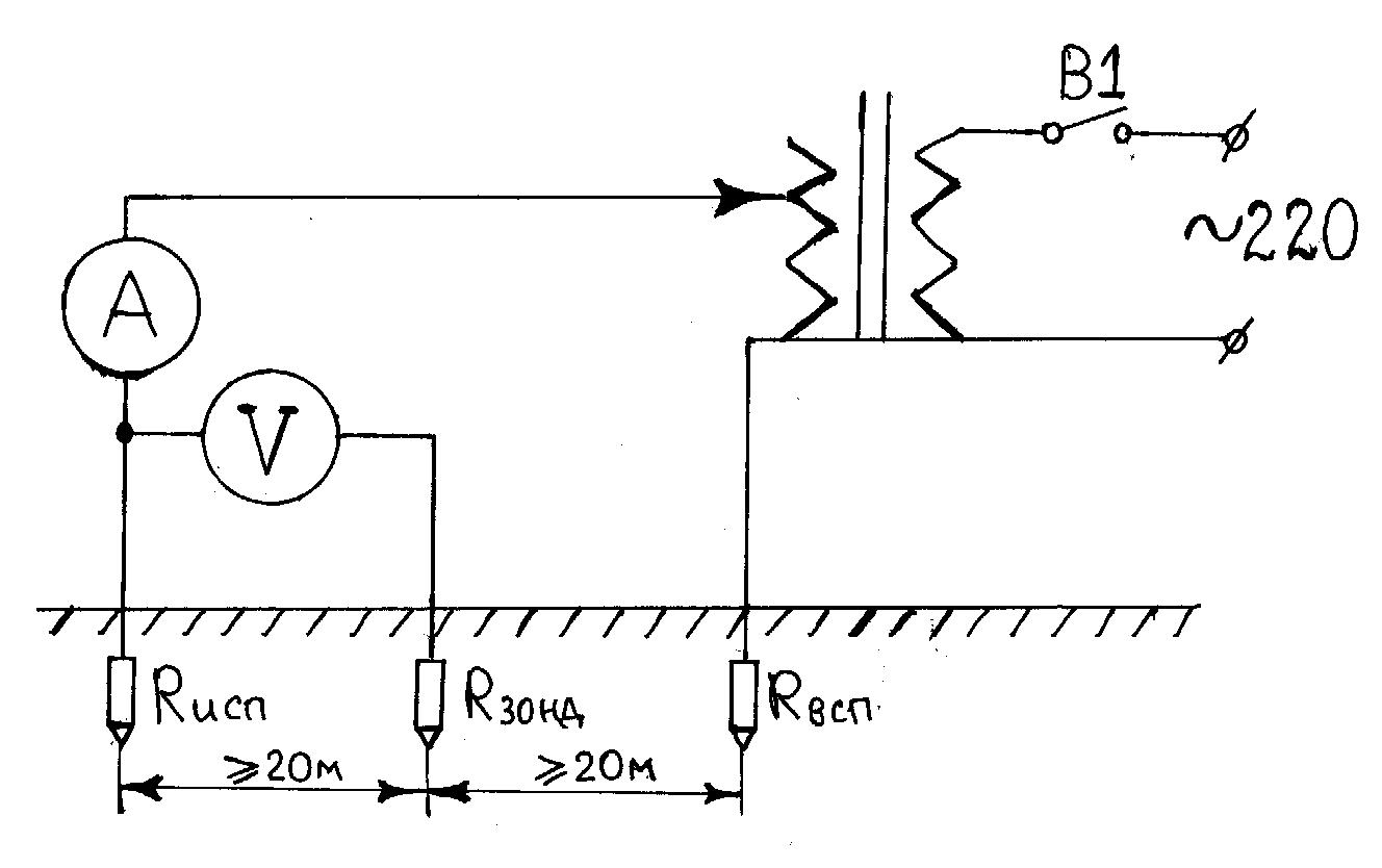 Можно ли замерить сопротивление заземления мультиметром и как это правильно сделать?