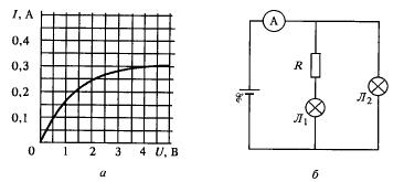 Назначение вольт-амперной характеристики (вах) диода