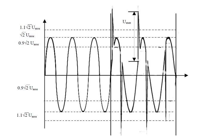 Киловатт — производная единица измерения мощности