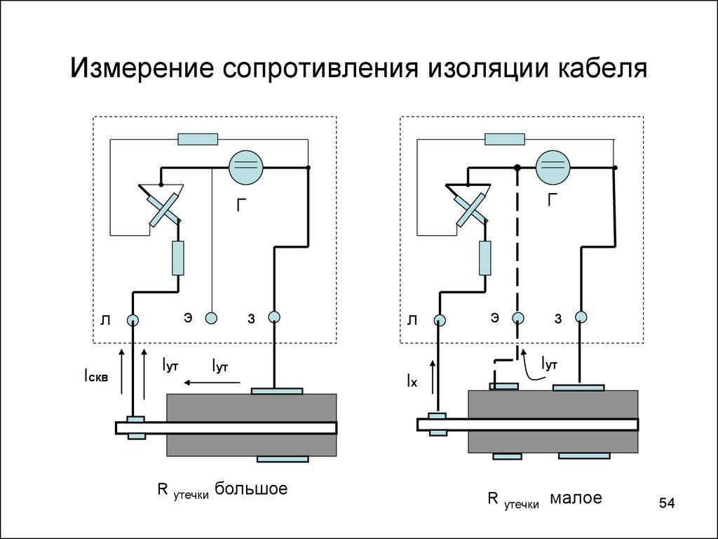 Проверка сопротивления изоляции кабеля мегаомметром