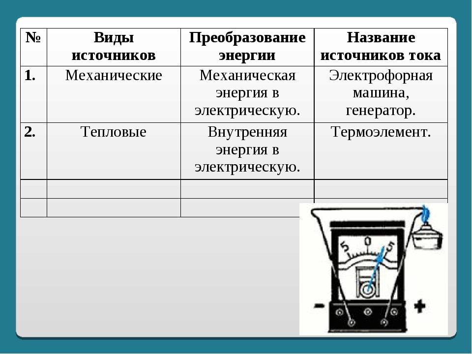 Гост 19431-84. энергетика и электрификация. термины и определения