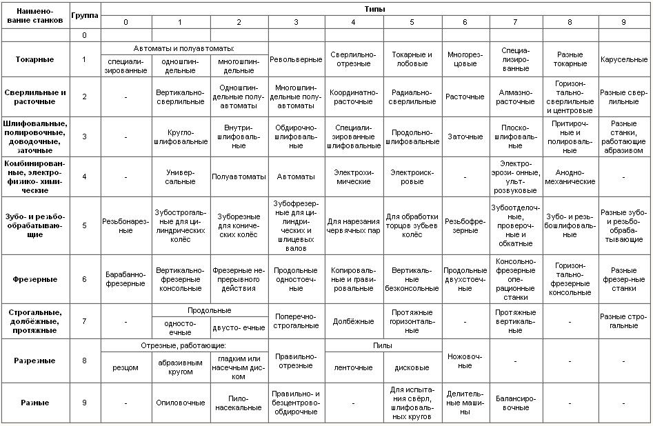Лекция 4 поточные технологические линии в животноводстве. 1. понятие поточной технологии производства продукции. поточные технологические линии тема: - pdf скачать бесплатно