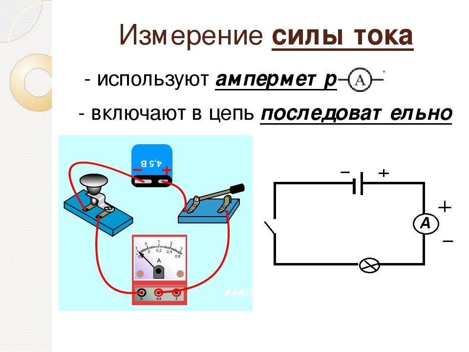 Амперметры переменного тока