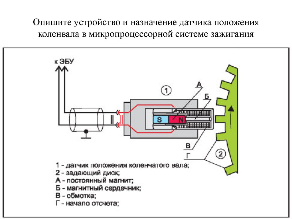 Бесконтактные магнитные датчики скорости вращения для тяжелых условий эксплуатации
