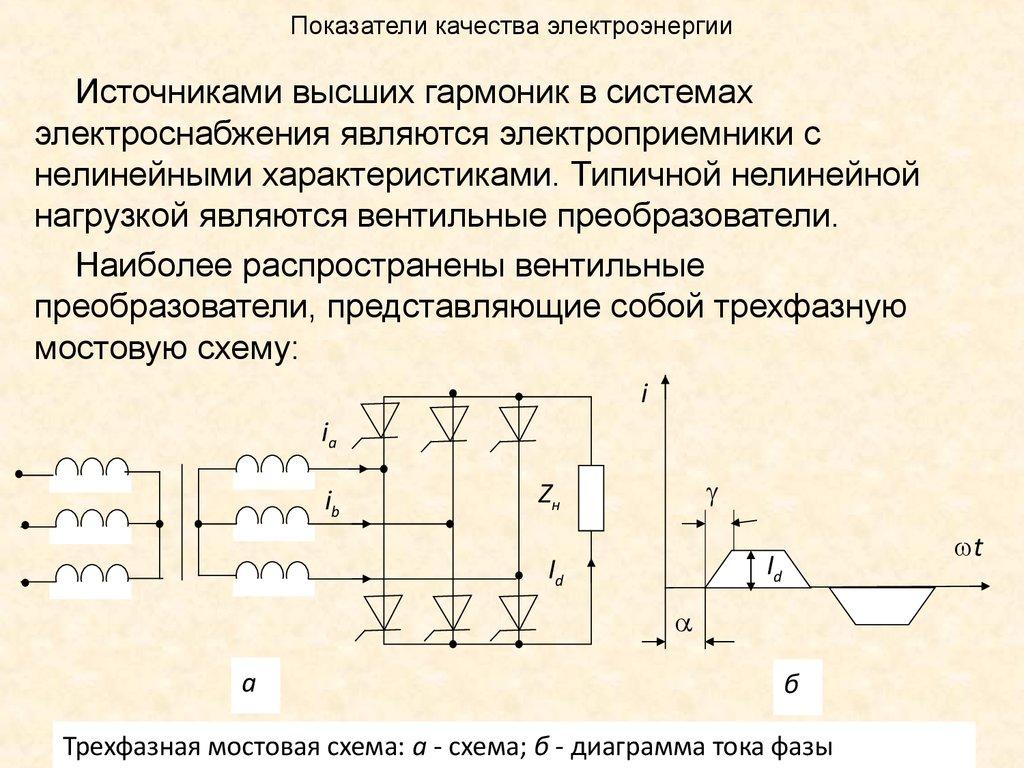 Определение качества электроэнергии анализаторами