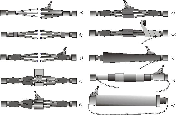 Правила выбора кабельных муфт