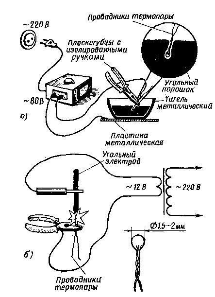 Принцип работы термопары: описание, устройство, схема