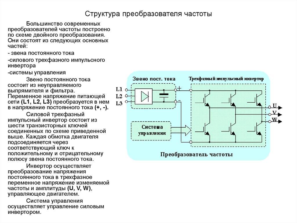 Блоки питания, преобразователи напряжения, инверторы и зарядные устройства