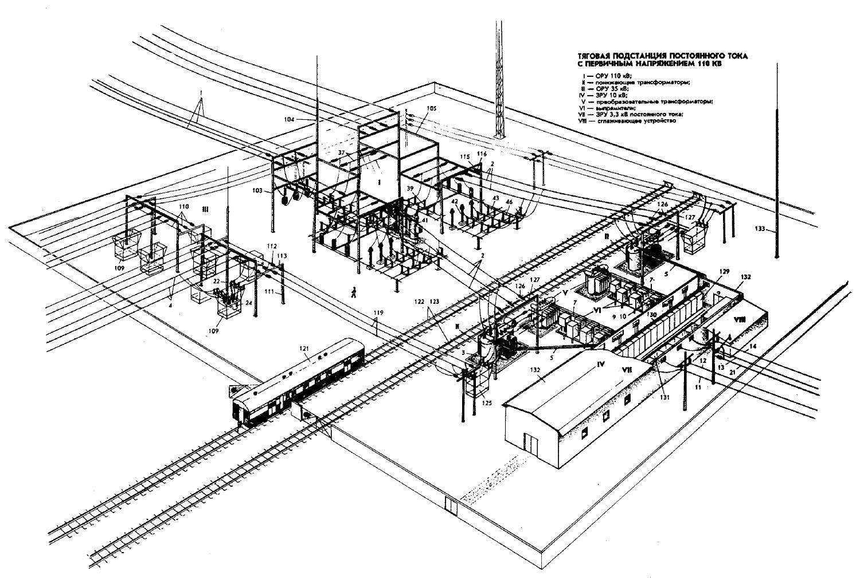 Электроснабжение электрических железных дорог