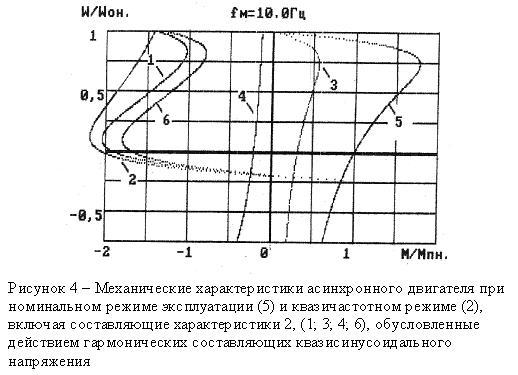 Характеристики и пусковые свойства синхронных двигателей