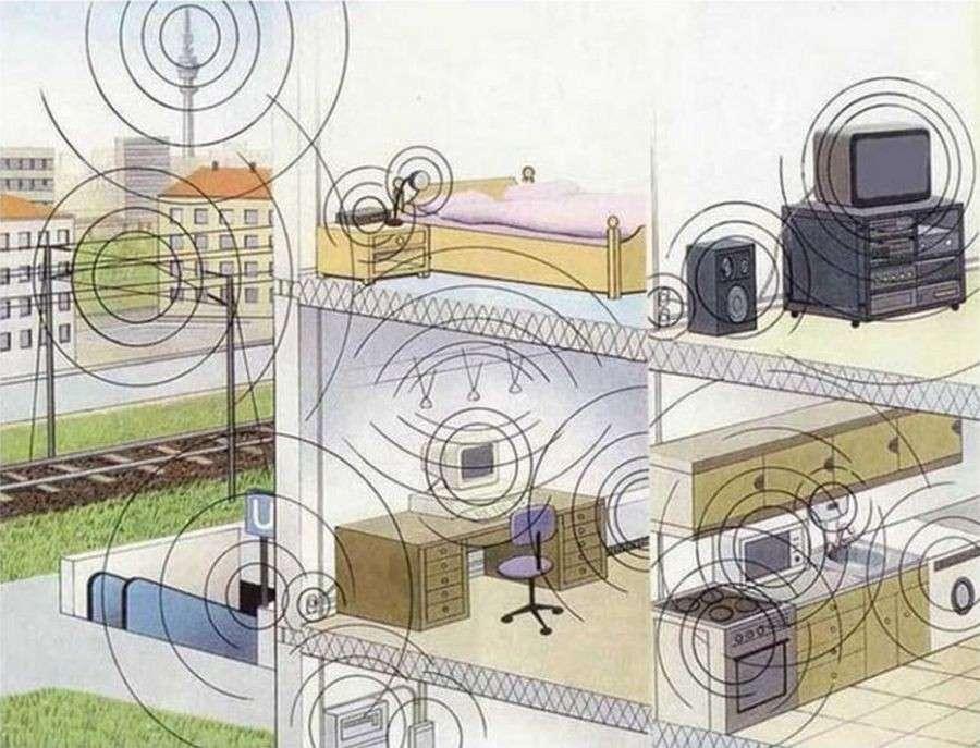 Защита от электромагнитного поля и излучений