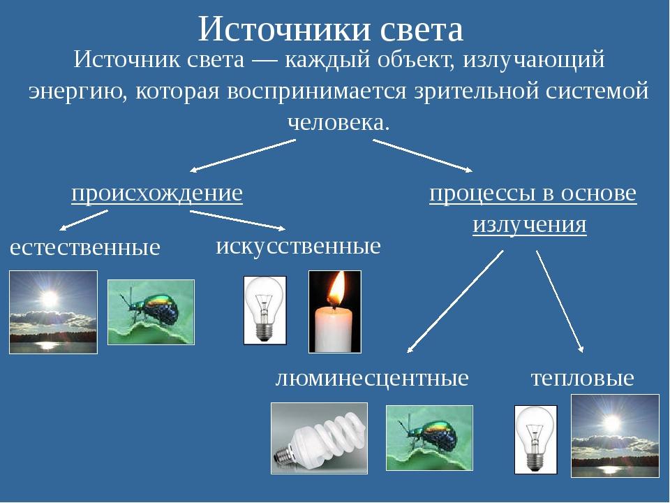 Источник света — википедия с видео // wiki 2