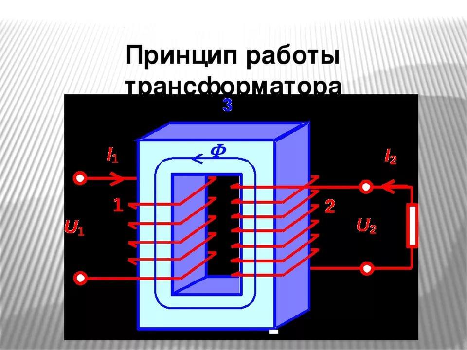 Классификация трансформаторов