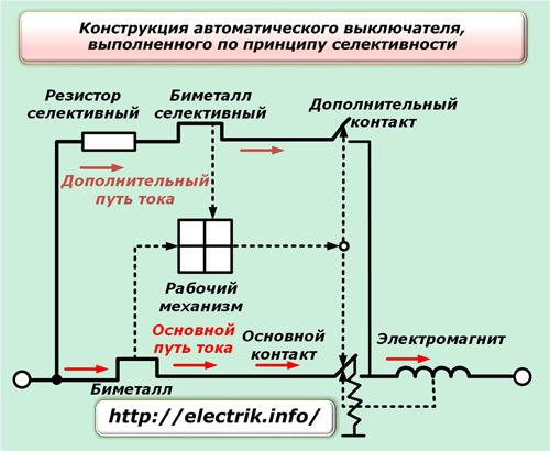 Селективность между модульными автоматическими выключателями / статьи и обзоры / элек.ру