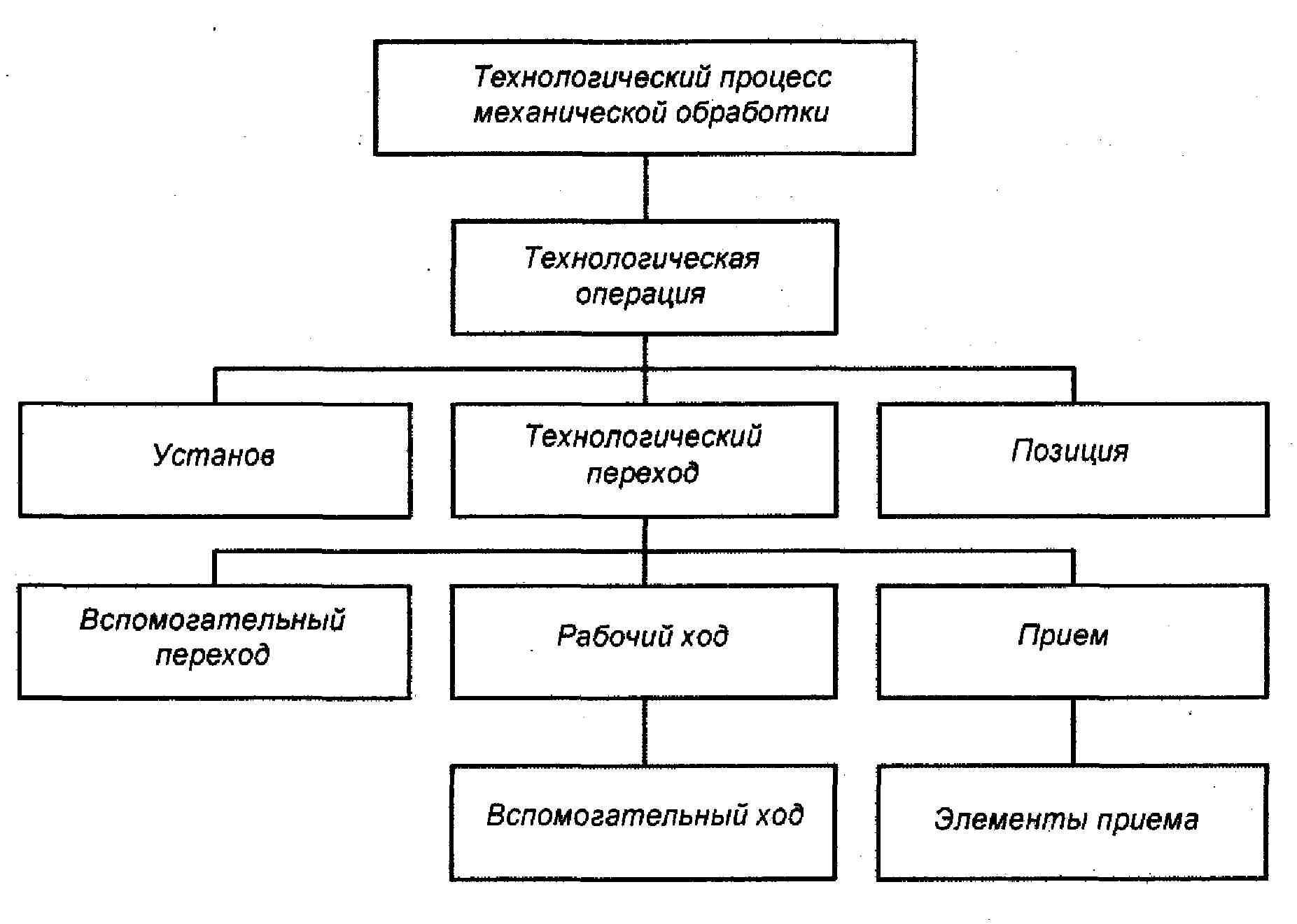 Electrics - проектируем электрооборудование
