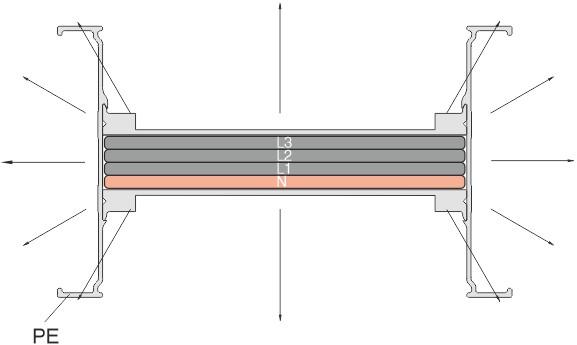 Шинопровод: особенности конструкции и монтажа