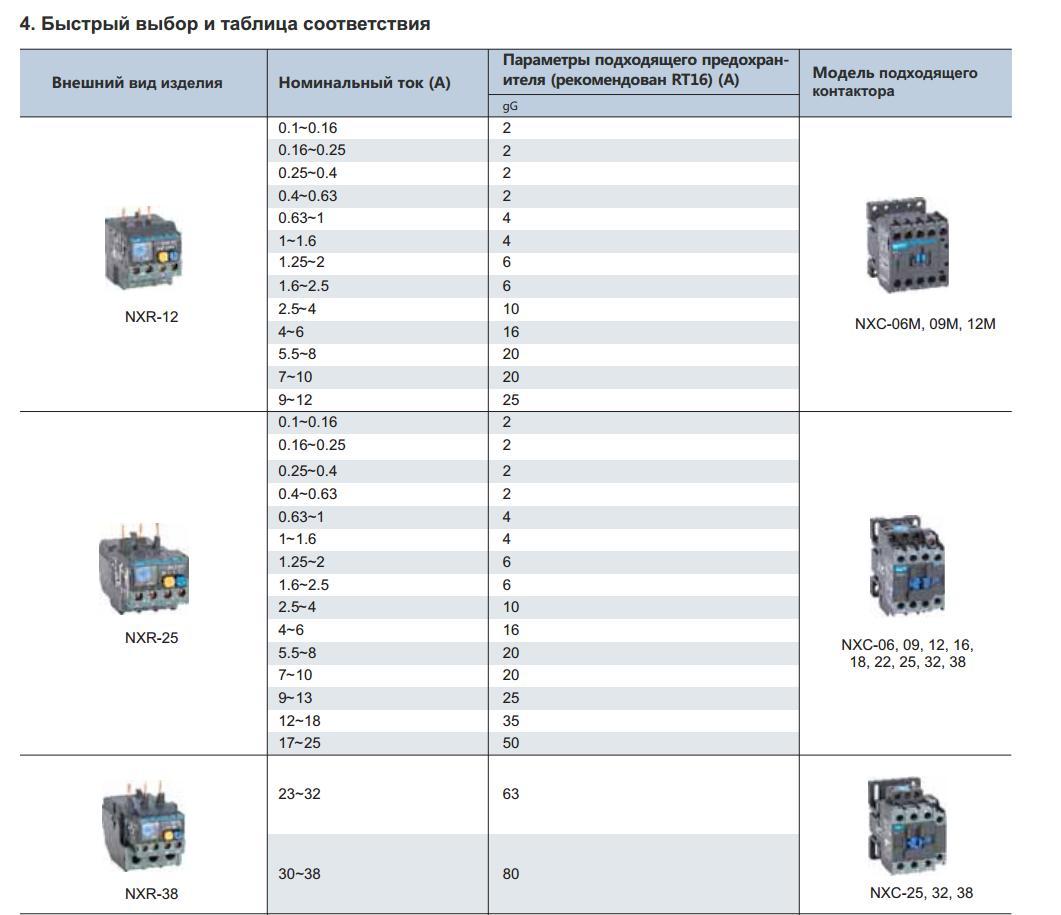 Тепловое реле — принцип работы, виды, схема подключения регулировка и маркировка