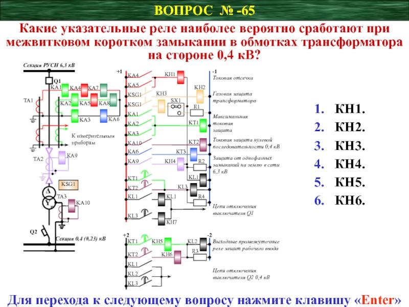 Принцип работы, классификация и схемные решения максимальной токовой защиты трансформатора