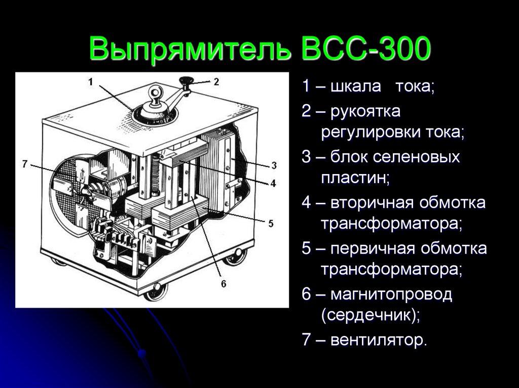 Управляемые выпрямители - устройство, схемы, принцип работы