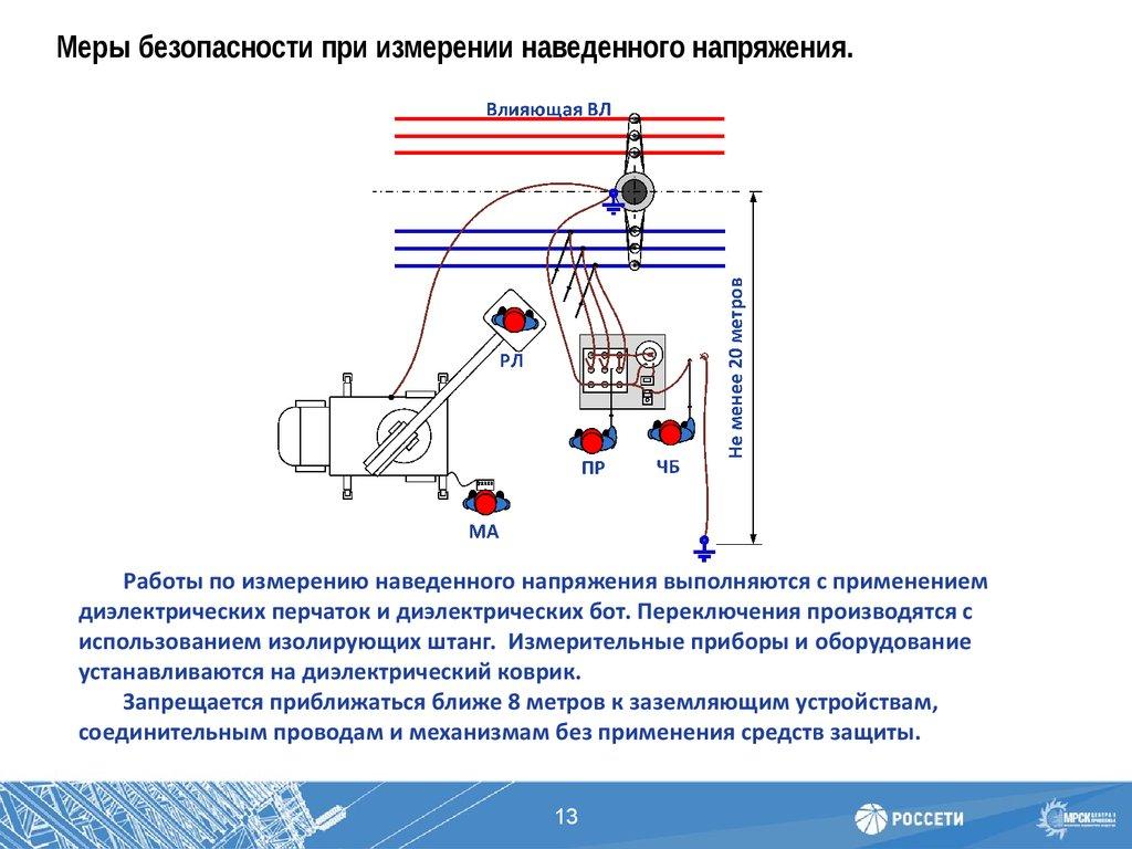 Влияние отклонений напряжения на работу электроприемников