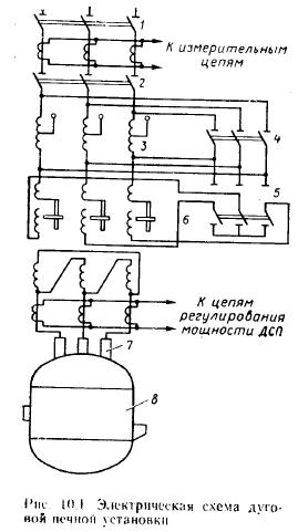 Современные сталелитейные цехи для производства крупных кузнечных слитков