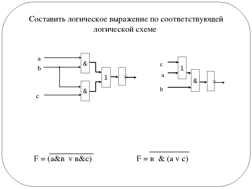 Логические основы работы компьютера