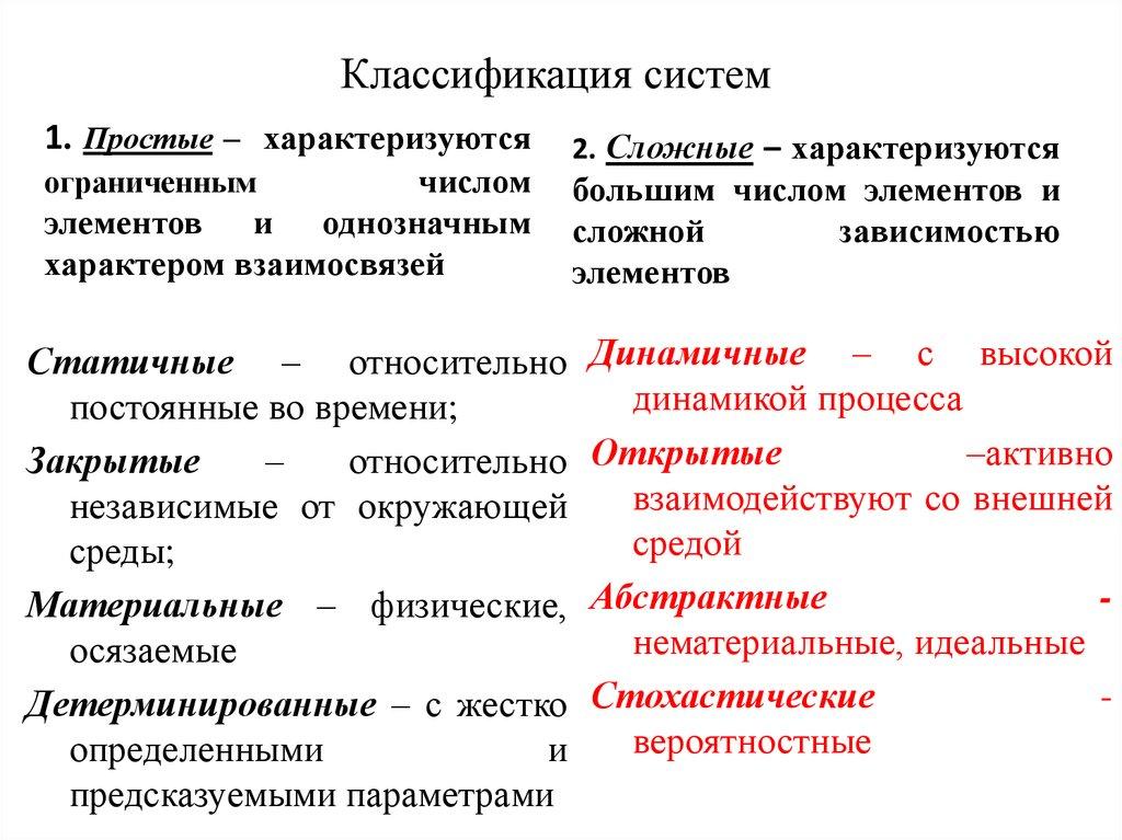 Классификация автоматизированных систем управления