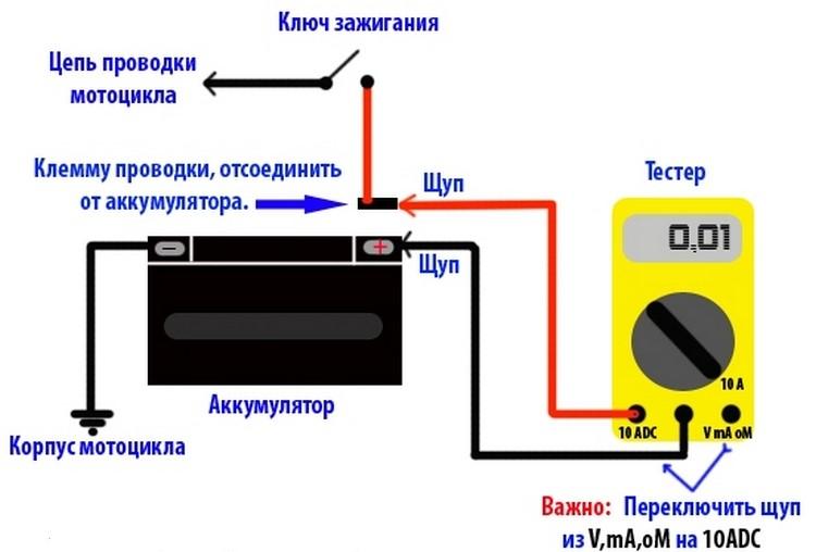 Аккумуляторные батареи: устройство, эксплуатация, принцип работы и схема