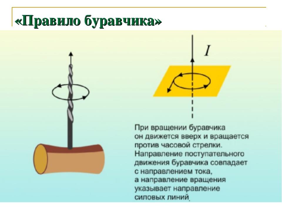 В чем измеряется сила тока: правило буравчика и правой руки