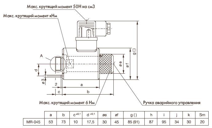 Соленоидный двигатель