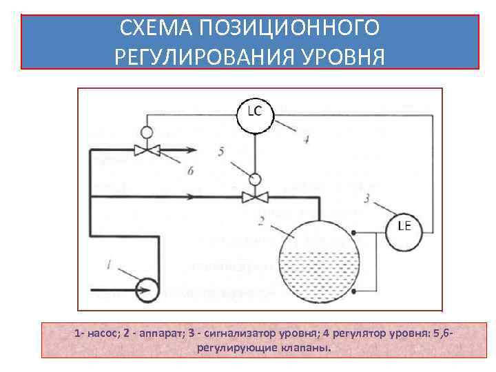 Силовое (позиционное) регулирование положения навесного орудия —  тракторы мтз-80 и мтз-82 — продажа тракторов и спецтехники