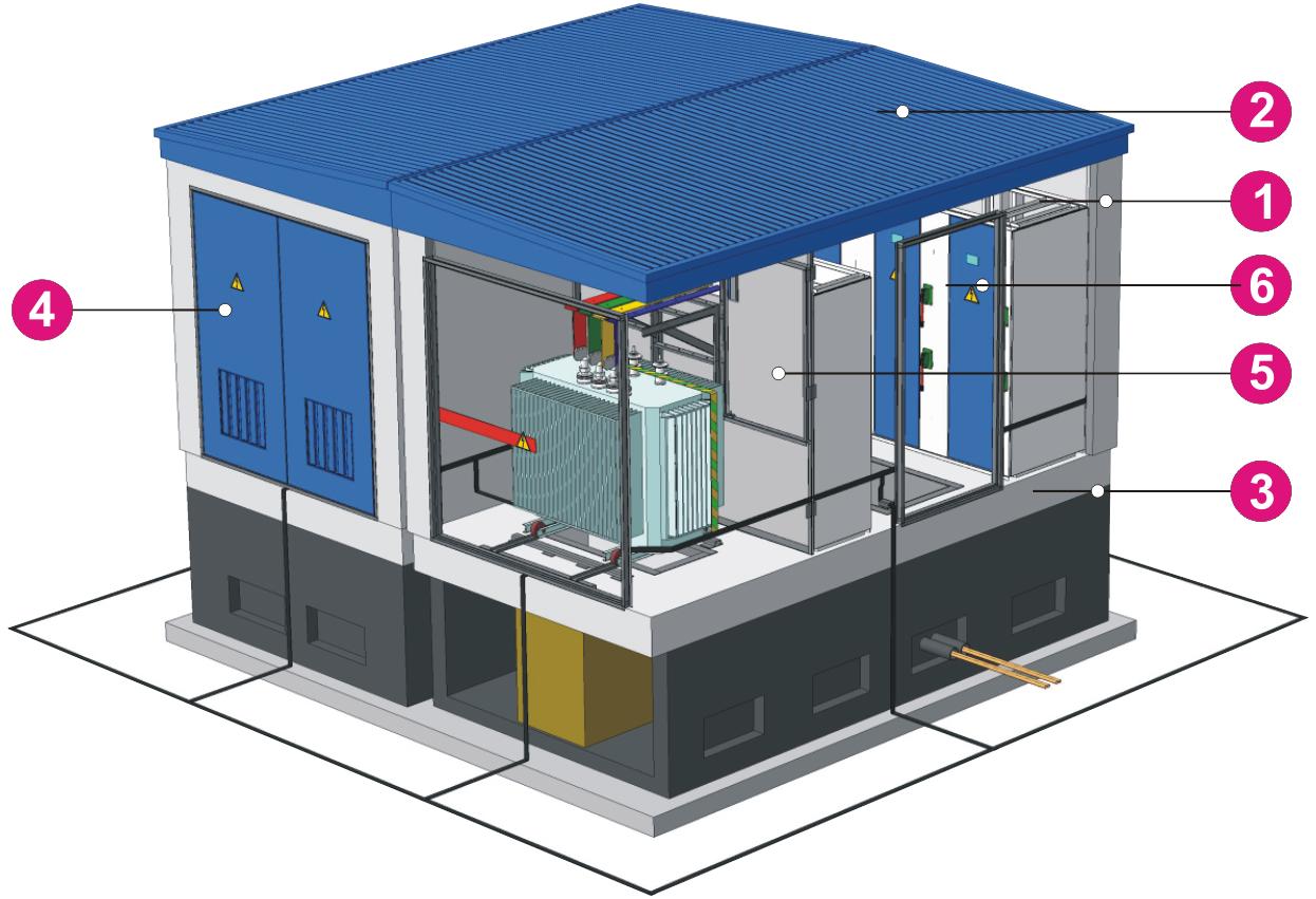 Строительство подстанций: порядок работ и требования. выбор площадки для строительства трансформаторной подстанции