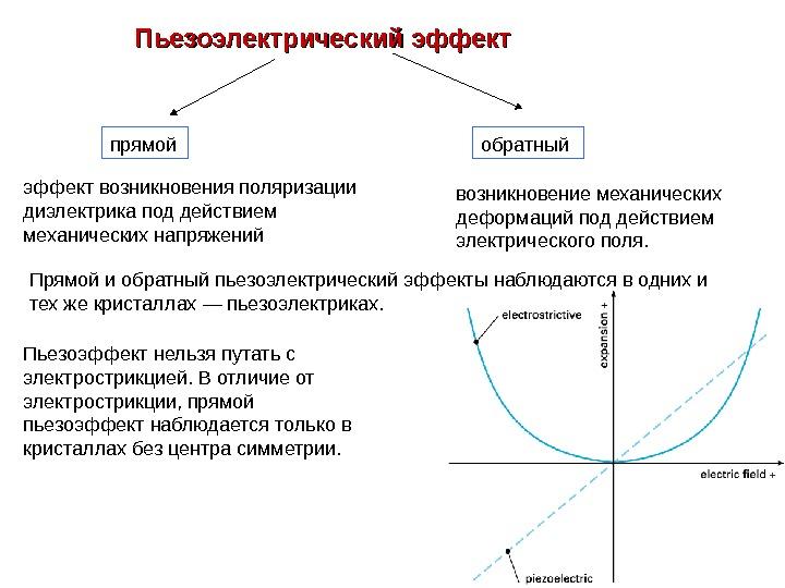 Пьезоэлектрический эффект — википедия