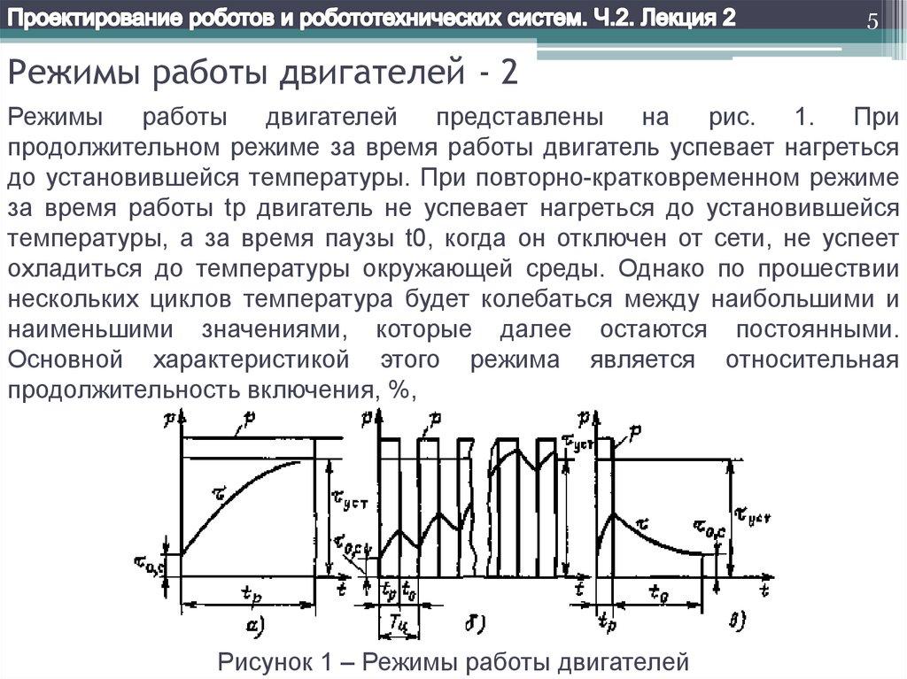 Режимы работы электродвигателей s1-s10 по гост р 52776-2007 (мэк 60034-1-2004) машины электрические вращающиеся
