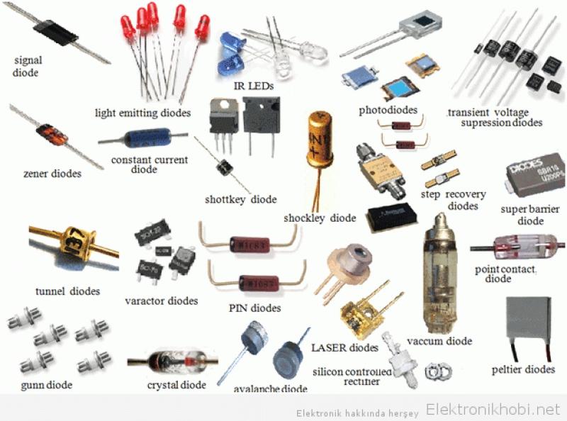 Лазерный диод — википедия. что такое лазерный диод