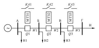 Электрические сети энергоемких предприятий - защита линий и подходов 6—10 кв от атмосферных перенапряжений