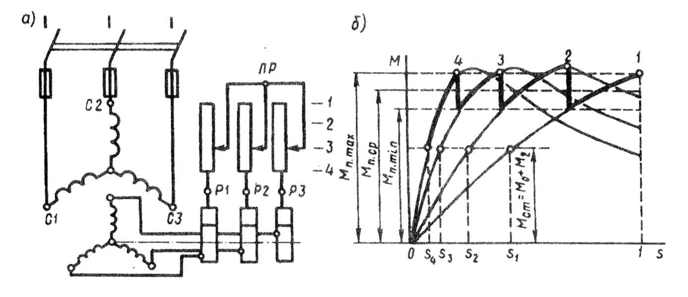 Регулировочная характеристика асинхронного двигателя. регулирование скорости асинхронного двигателя