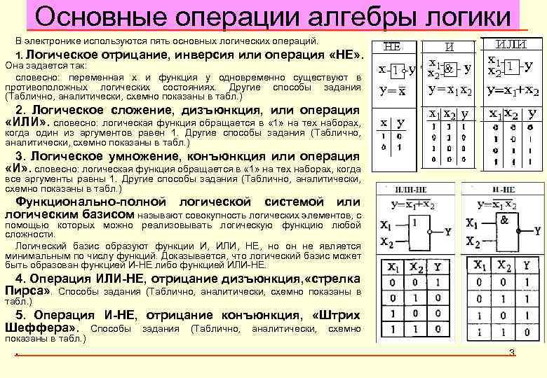 Таблицы истинности и логические схемы | егэ по информатике | теория к заданию 2