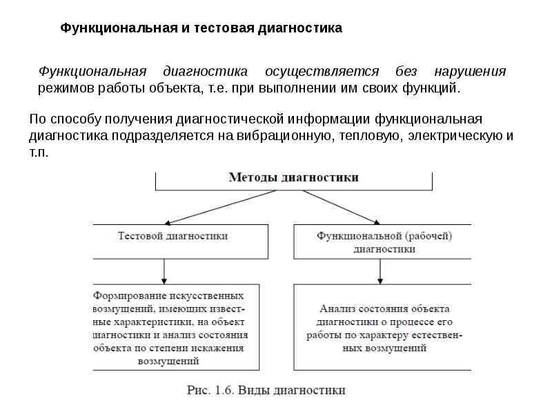 Реферат - техническая диагностика - n1.docx