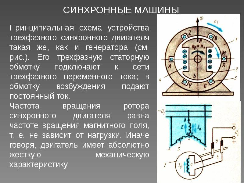 Синхронные машины. конструкция, назначение, области применения. | мтомд.инфо