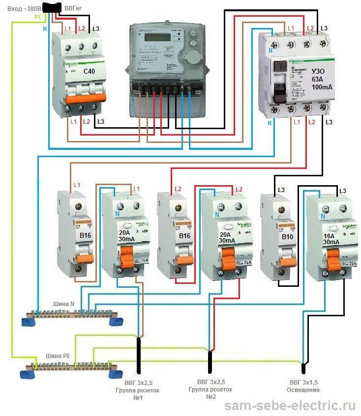 Ограничители мощности тока. для чего они нужны в частном доме? на сайте недвио