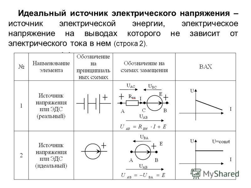 Особенности источников тока