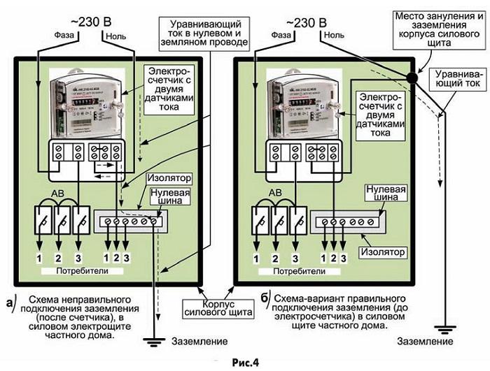 Схема подключения трехфазного счетчика через трансформаторы напряжения. подключение счетчика через испытательную клеммную коробку. гораздо больше вопросов по трехфазным счетчикам.