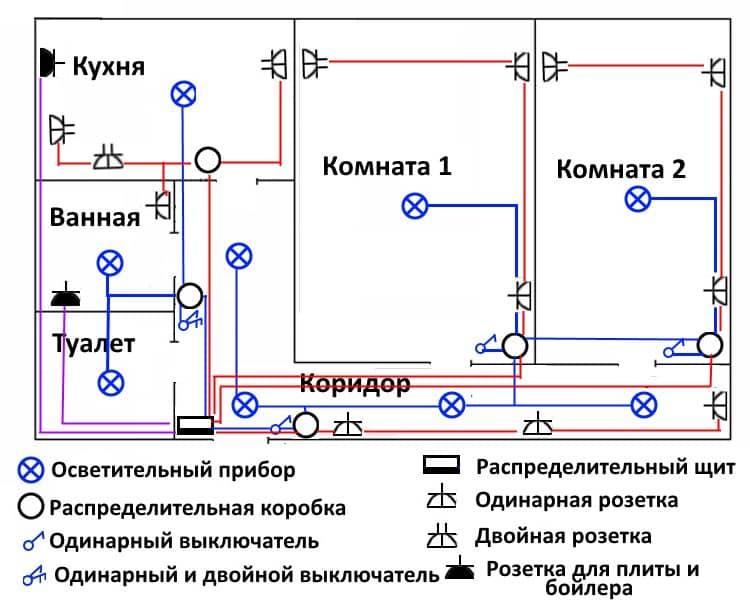 Однофазный и трехфазный ограничитель мощности – назначение и модельная линейка