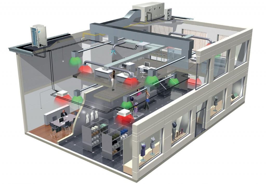 Автоматизация систем вентиляции | мк констракшн