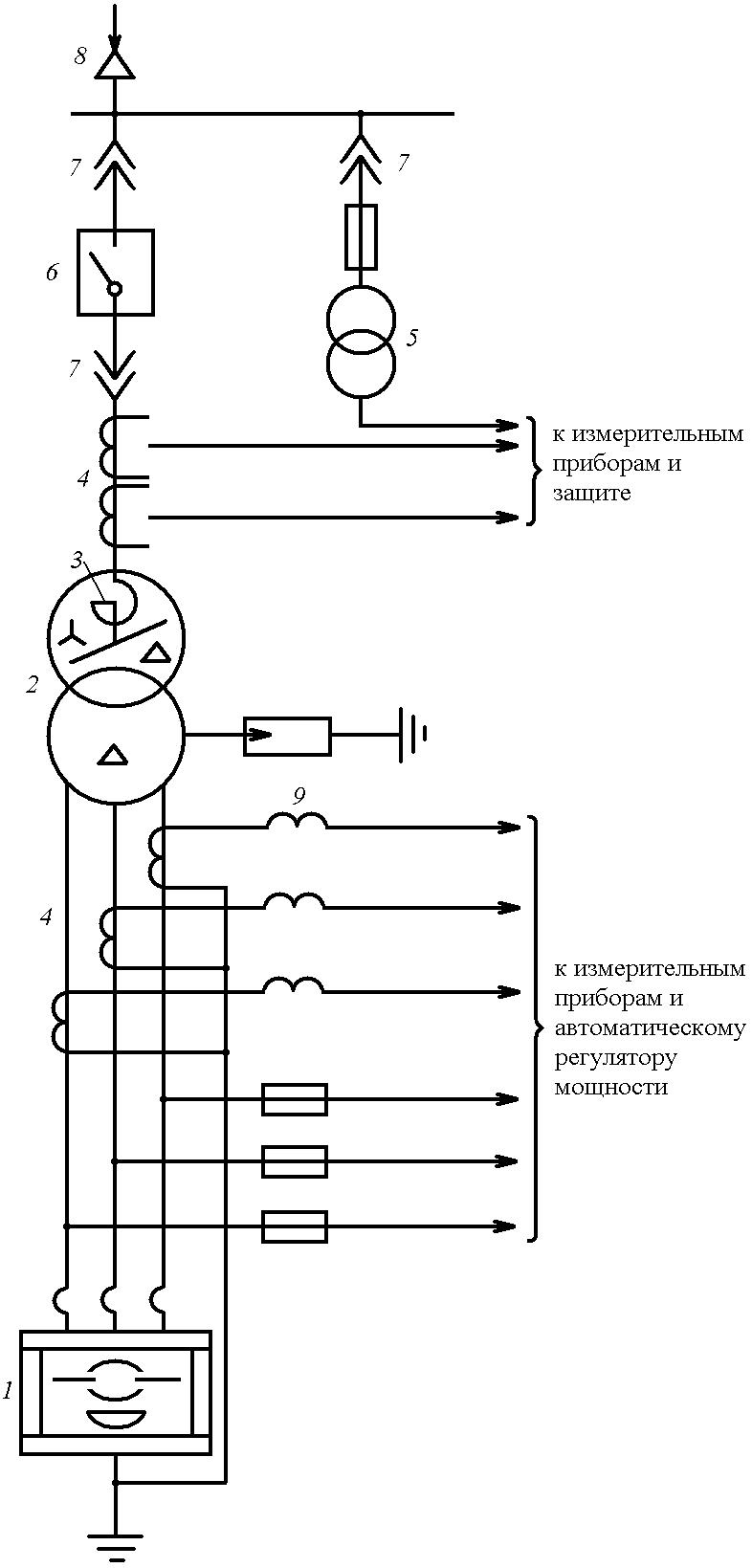 Короткая сеть в схемах питания дуговых сталеплавильных печей
