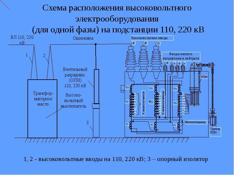 Схемы соединений и особенности разомкнутого треугольника трансформатора напряжения